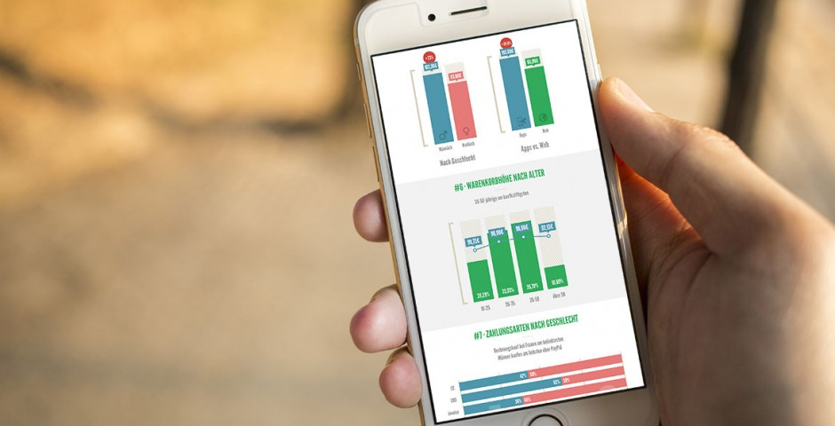 shopgate-mobile-commerce-index
